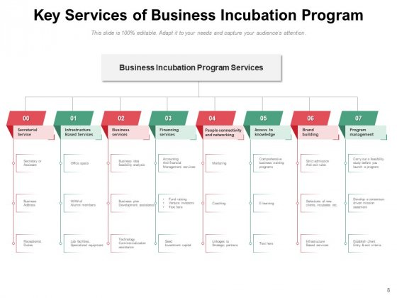 Business_Incubation_Process_Infrastructure_Goal_Ppt_PowerPoint_Presentation_Complete_Deck_Slide_8
