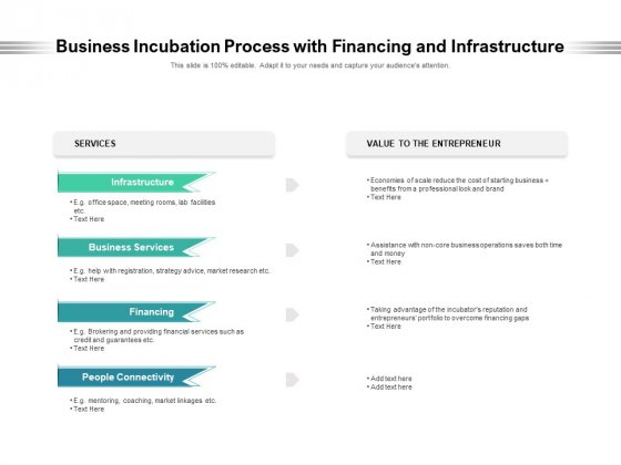 Business Incubation Process With Financing And Infrastructure Ppt PowerPoint Presentation Styles Show PDF