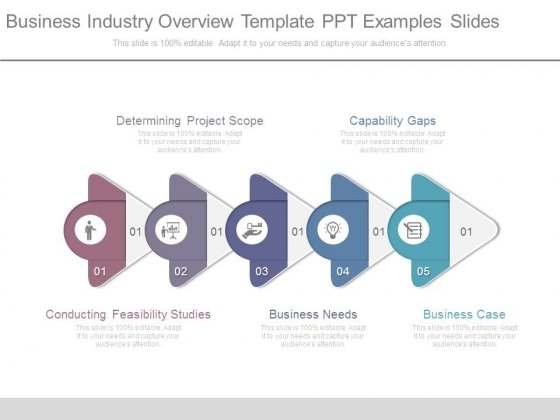 Business industry overview template ppt examples slides powerpoint business industry overview template ppt examples slides powerpoint templates wajeb Images