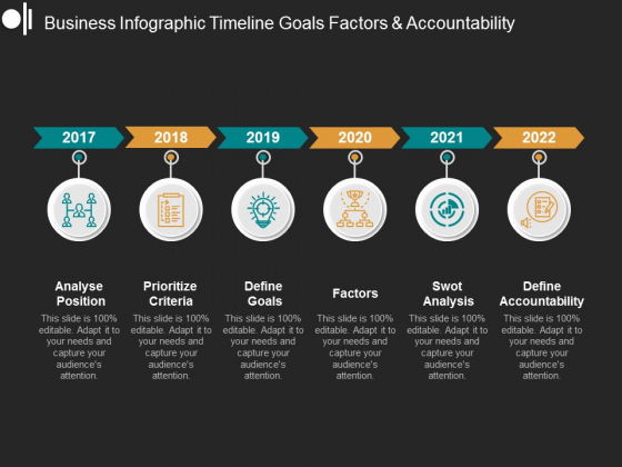 Business Infographic Timeline Goals Factors And Accountability Ppt PowerPoint Presentation Clipart
