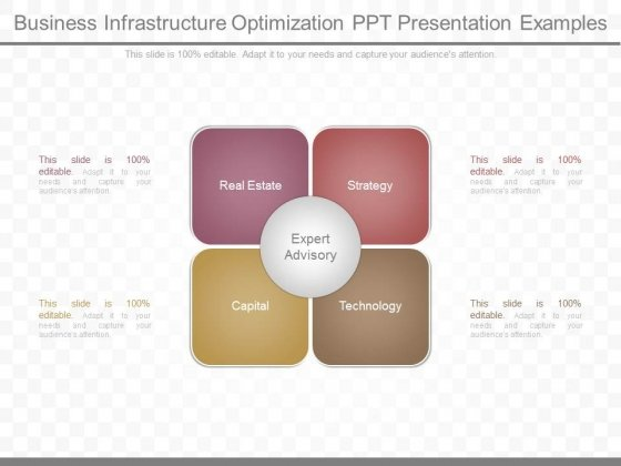 Business Infrastructure Optimization Ppt Presentation Examples