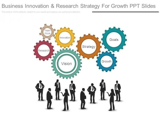 Business Innovation And Research Strategy For Growth Ppt Slides