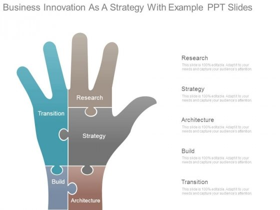 Business Innovation As A Strategy With Example Ppt Slides