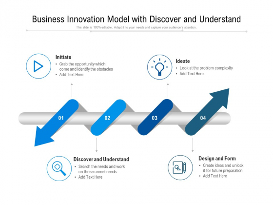 Business Innovation Model With Discover And Understand Ppt PowerPoint Presentation File Elements PDF