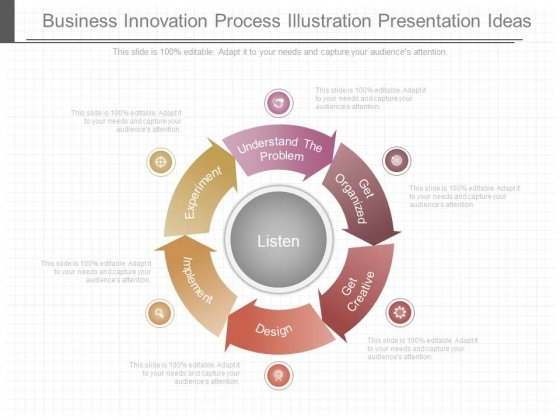 business innovation process illustration presentation ideas