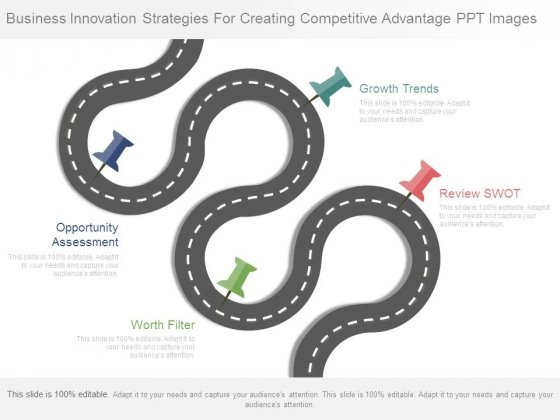Business Innovation Strategies For Creating Competitive Advantage Ppt Images