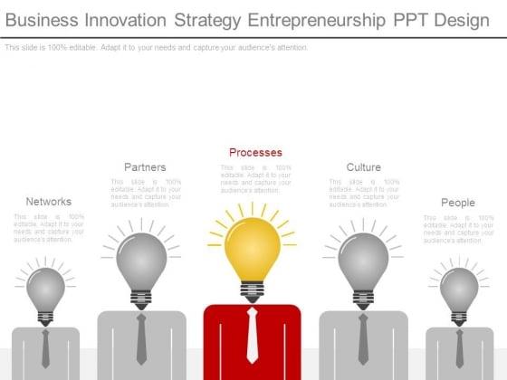 Business Innovation Strategy Entrepreneurship Ppt Design