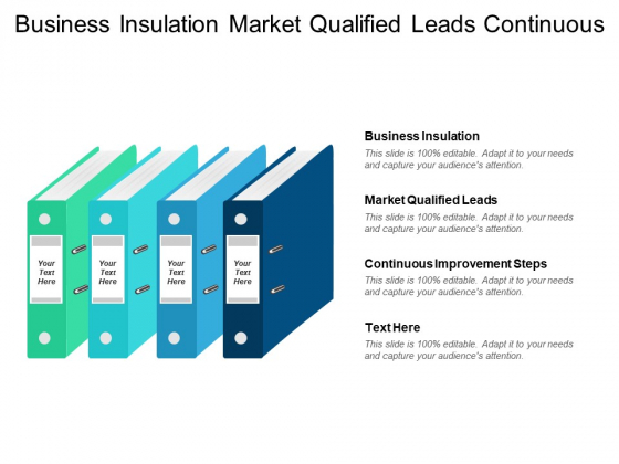 Business Insulation Market Qualified Leads Continuous Improvement Steps Ppt PowerPoint Presentation Icon