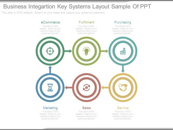 Business Integartion Key Systems Layout Sample Of Ppt