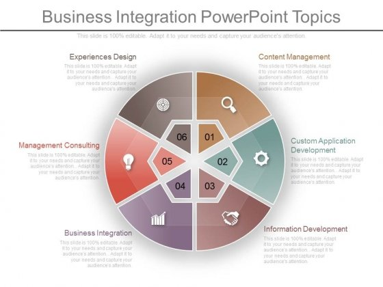 Business Integration Powerpoint Topics