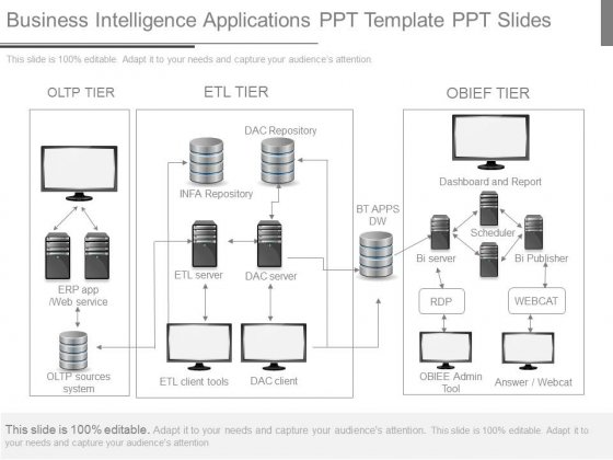 Business Intelligence Applications Ppt Template Ppt Slides