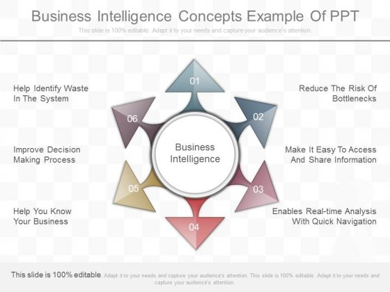 Business Intelligence Concepts Example Of Ppt