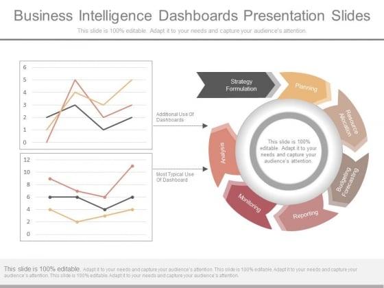 Business Intelligence Dashboards Presentation Slides