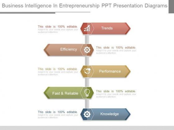 Business Intelligence In Entrepreneurship Ppt Presentation Diagrams