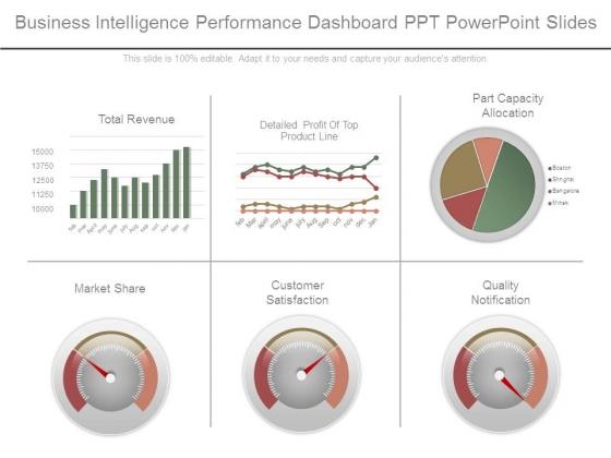 Business Intelligence Performance Dashboard Ppt Powerpoint Slides