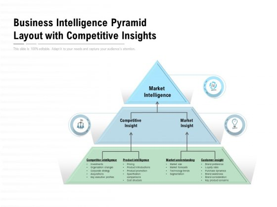 Business Intelligence Pyramid Layout With Competitive Insights Ppt PowerPoint Presentation Styles Topics