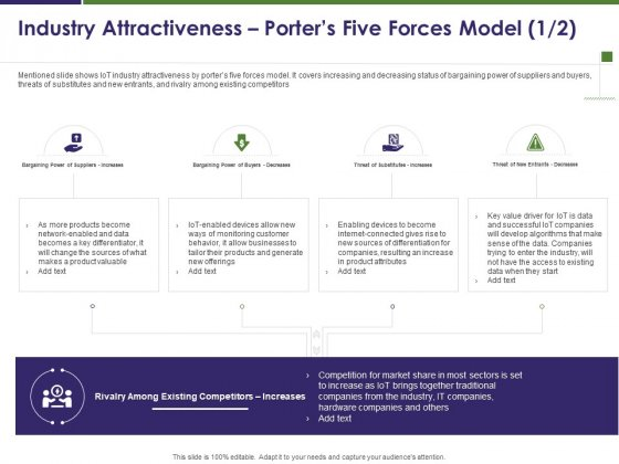 Business Intelligence Report Industry Attractiveness Porters Five Forces Model Increases Ppt Outline Infographics PDF