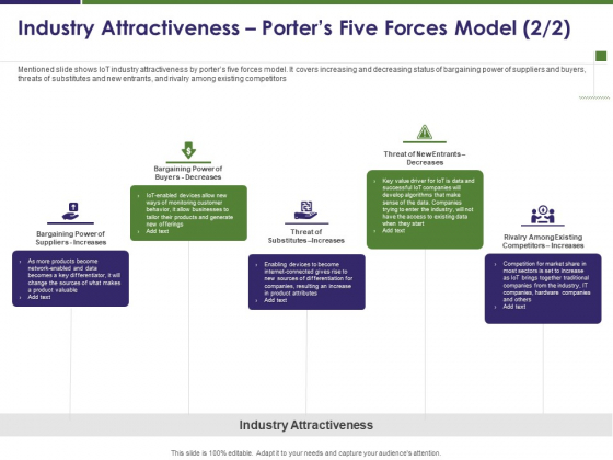 Business Intelligence Report Industry Attractiveness Porters Five Forces Model Ppt Diagrams PDF