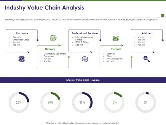 Business Intelligence Report Industry Value Chain Analysis Ppt File Images PDF