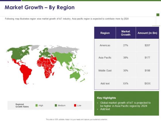 Business Intelligence Report Market Growth By Region Ppt Gallery Smartart PDF