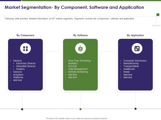 Business Intelligence Report Market Segmentation By Component Software And Application Ppt Infographics Examples PDF