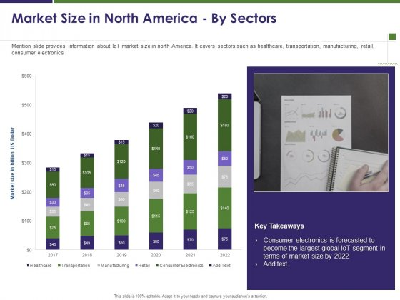 Business Intelligence Report Market Size In North America By Sectors Ppt Portfolio Icons PDF