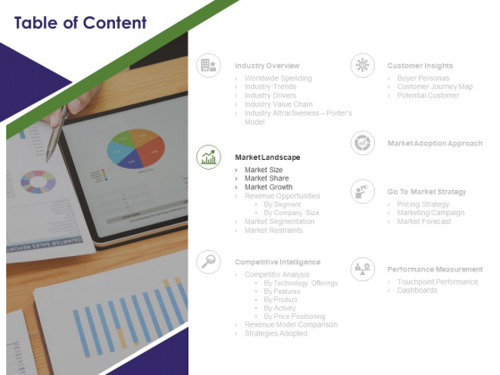 Business Intelligence Report Table Of Content Market Ppt Show Influencers PDF