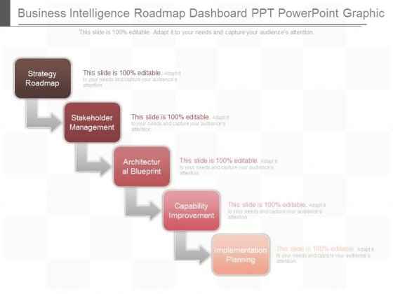 Business intelligence roadmap dashboard ppt powerpoint graphic business intelligence roadmap dashboard ppt powerpoint graphic powerpoint templates malvernweather Images