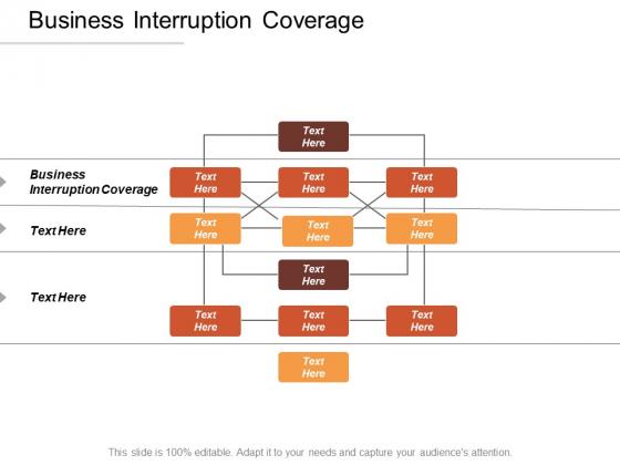 Business Interruption Coverage Ppt PowerPoint Presentation Portfolio Professional Cpb
