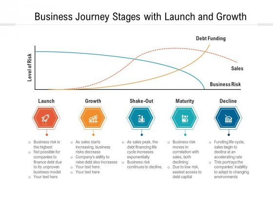 Business Journey Stages With Launch And Growth Ppt PowerPoint Presentation Icon Deck PDF