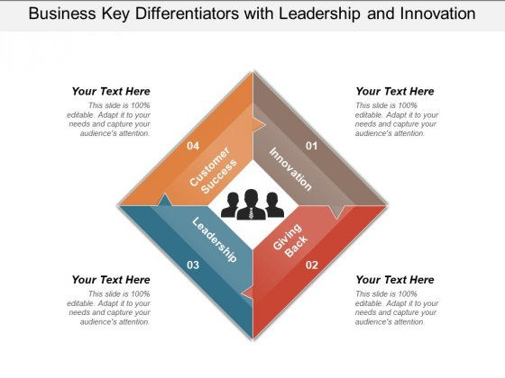 Business Key Differentiators With Leadership And Innovation Ppt PowerPoint Presentation Summary Clipart Images PDF