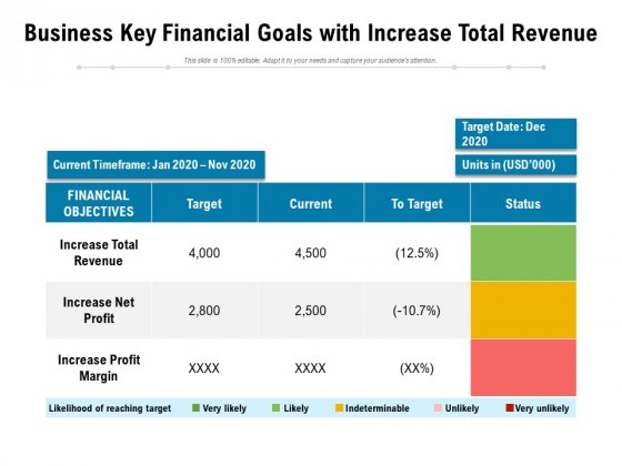 Business Key Financial Goals With Increase Total Revenue Ppt PowerPoint Presentation File Graphics Download PDF