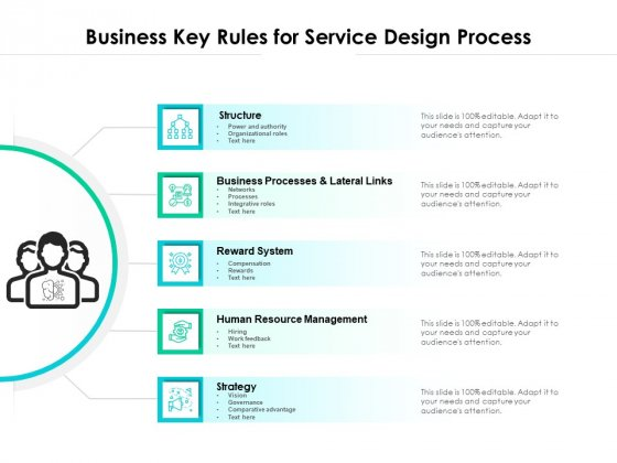 Business Key Rules For Service Design Process Ppt PowerPoint Presentation Gallery Background Designs PDF