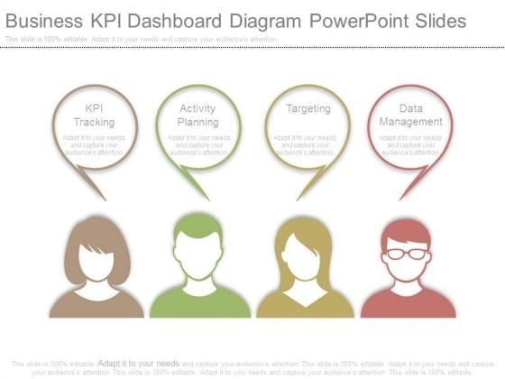 Business Kpi Dashboard Diagram Powerpoint Slides