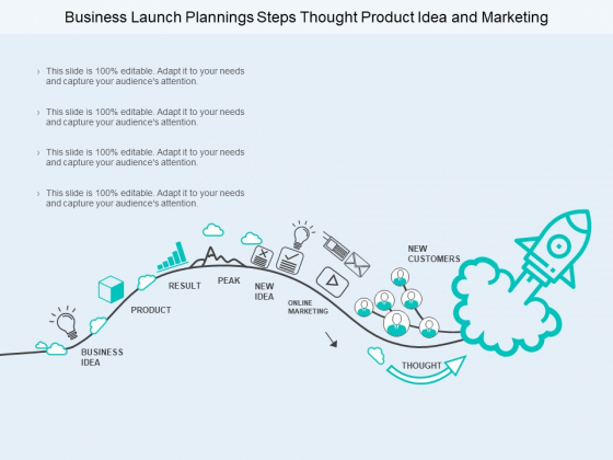 Business Launch Plannings Steps Thought Product Idea And Marketing Ppt PowerPoint Presentation Model Outfit