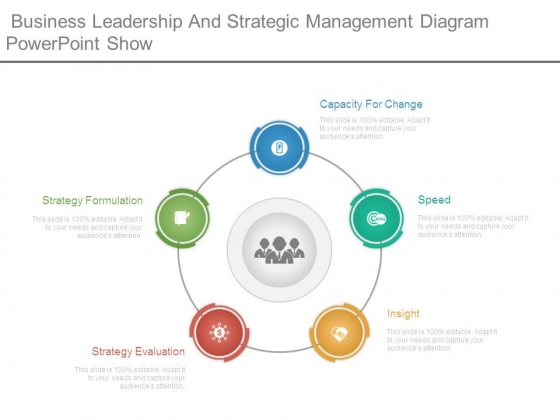 Business Leadership And Strategic Management Diagram Powerpoint Show