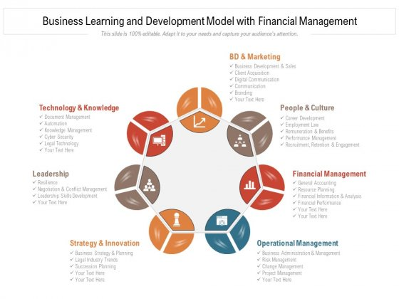Business Learning And Development Model With Financial Management Ppt PowerPoint Presentation Slide PDF