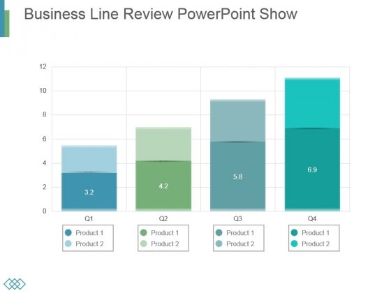 Business Line Review Powerpoint Show