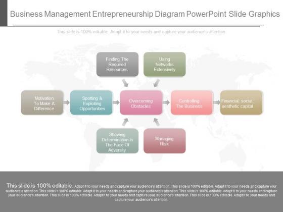 Business Management Entrepreneurship Diagram Powerpoint Slide Graphics