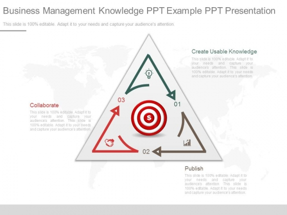Business Management Knowledge Ppt Example Ppt Presentation