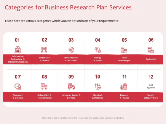 Business Management Research Categories For Business Research Plan Services Ppt Inspiration Template PDF