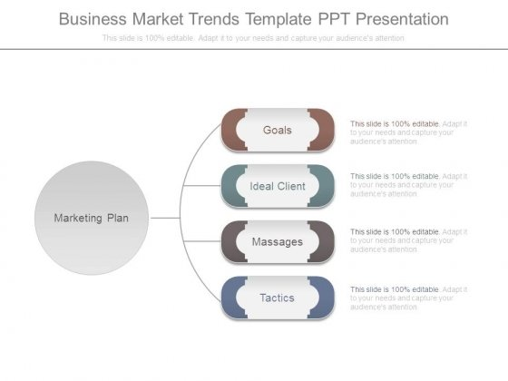 Business Market Trends Template Ppt Presentation
