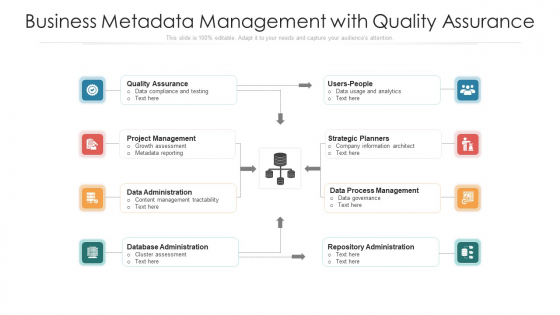 Business Metadata Management With Quality Assurance Ppt PowerPoint Presentation Gallery Format PDF