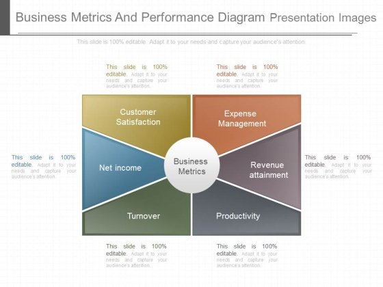 Business Metrics And Performance Diagram Presentation Images