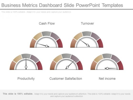 Business Metrics Dashboard Slide Powerpoint Templates