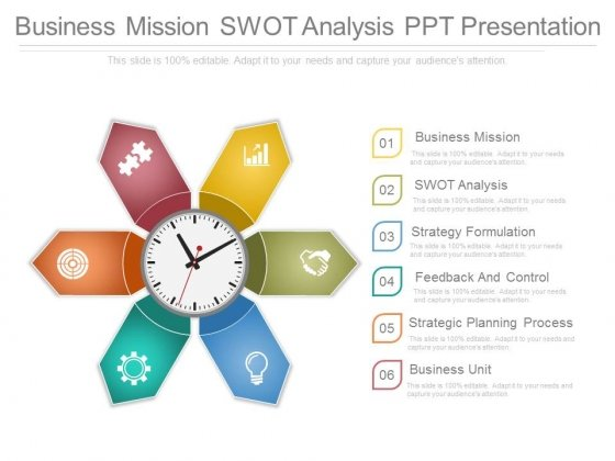 Business Mission Swot Analysis Ppt Presentation