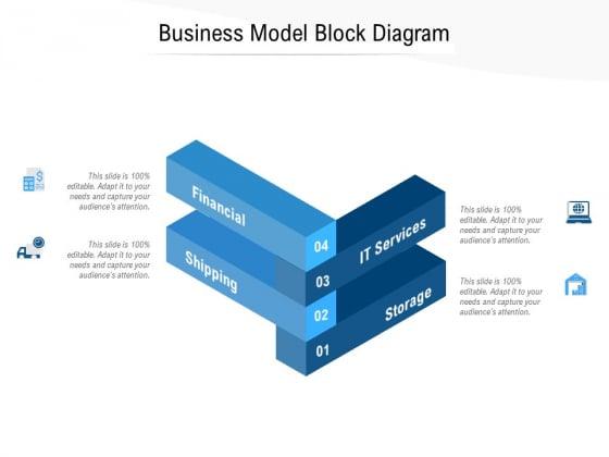 Business Model Block Diagram Ppt PowerPoint Presentation Outline Gridlines PDF