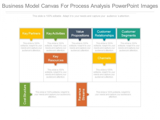 Business Model Canvas For Process Analysis Powerpoint Images
