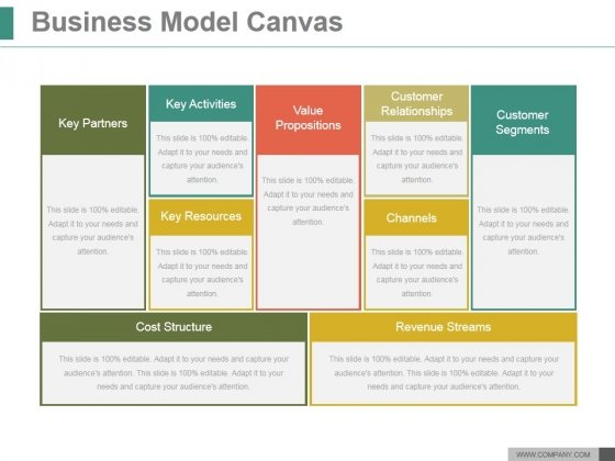 Business Model Canvas Ppt Powerpoint Presentation