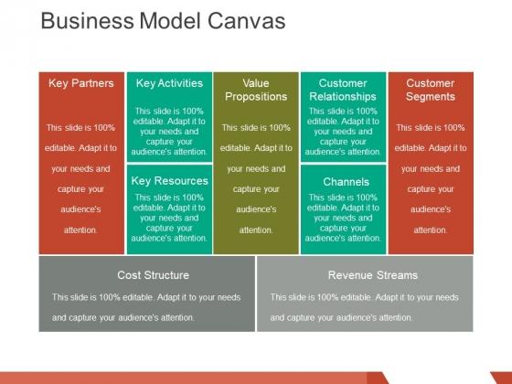 business model canvas ppt powerpoint presentation slides background